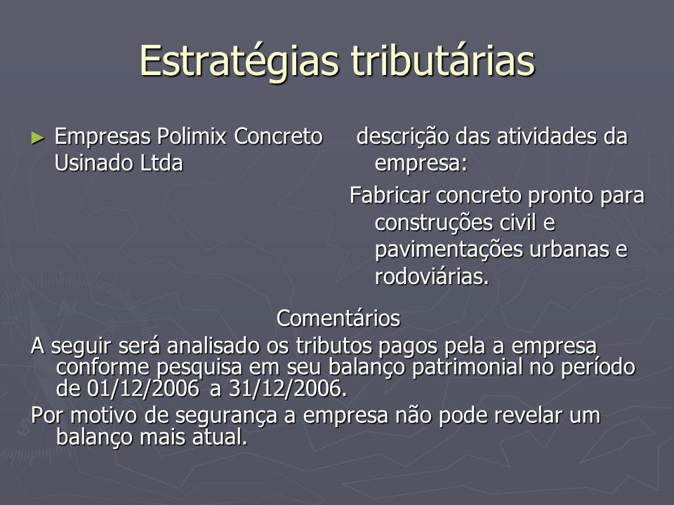 Estratégias tributárias Empresas Polimix Concreto Usinado Ltda Empresas Polimix Concreto Usinado Ltda descrição das atividades da empresa: Fabricar co