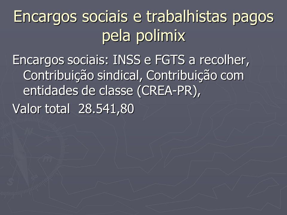 Encargos sociais e trabalhistas pagos pela polimix Encargos sociais: INSS e FGTS a recolher, Contribuição sindical, Contribuição com entidades de clas