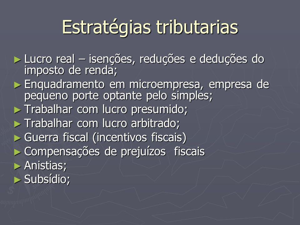 Estratégias tributarias Lucro real – isenções, reduções e deduções do imposto de renda; Lucro real – isenções, reduções e deduções do imposto de renda