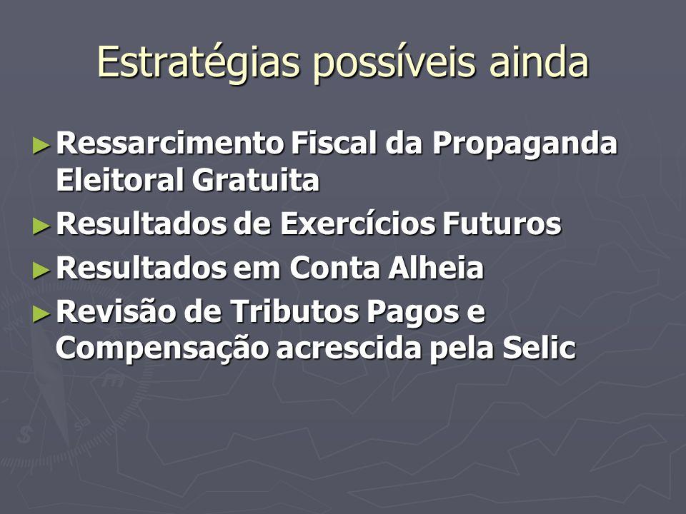 Estratégias possíveis ainda Ressarcimento Fiscal da Propaganda Eleitoral Gratuita Ressarcimento Fiscal da Propaganda Eleitoral Gratuita Resultados de