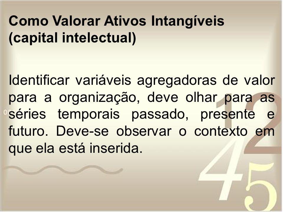 Como Valorar Ativos Intangíveis (capital intelectual) Identificar variáveis agregadoras de valor para a organização, deve olhar para as séries tempora