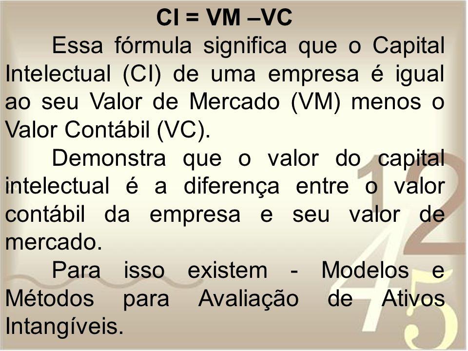 CI = VM –VC Essa fórmula significa que o Capital Intelectual (CI) de uma empresa é igual ao seu Valor de Mercado (VM) menos o Valor Contábil (VC). Dem