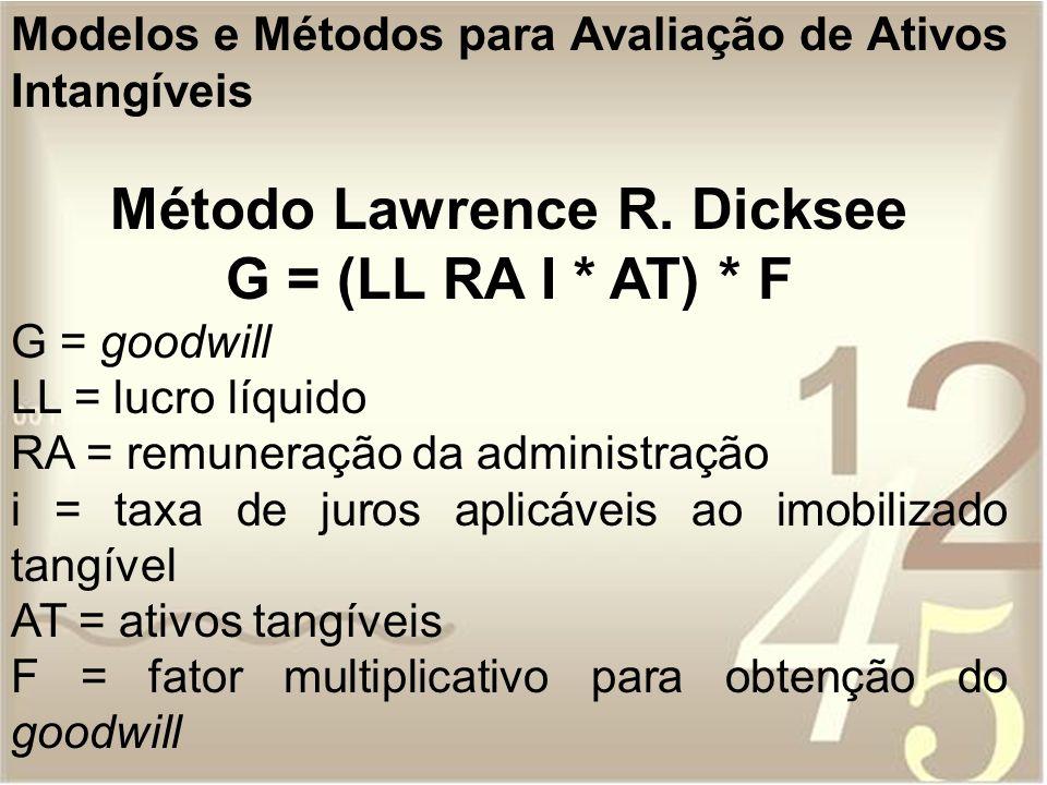 Modelos e Métodos para Avaliação de Ativos Intangíveis Método Lawrence R. Dicksee G = (LL RA I * AT) * F G = goodwill LL = lucro líquido RA = remunera