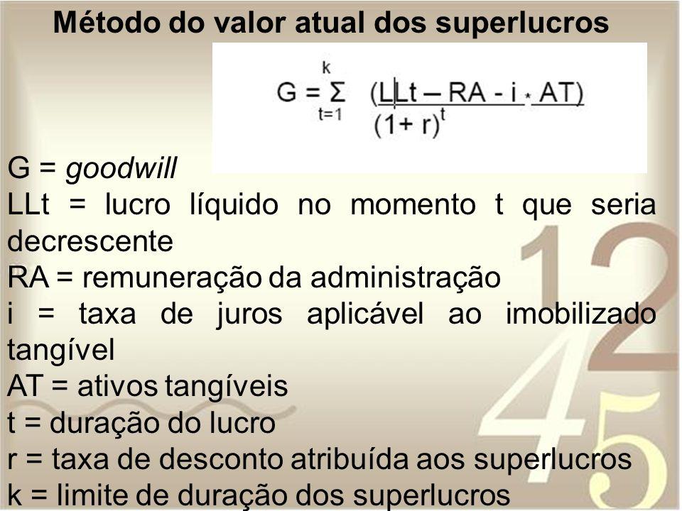 Método do valor atual dos superlucros G = goodwill LLt = lucro líquido no momento t que seria decrescente RA = remuneração da administração i = taxa d