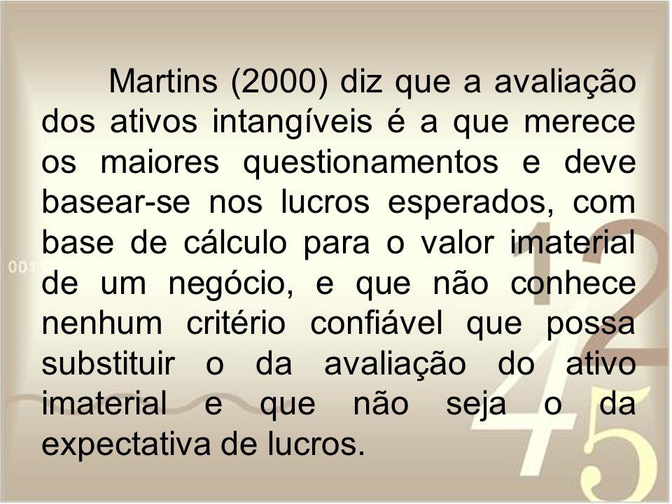 Martins (2000) diz que a avaliação dos ativos intangíveis é a que merece os maiores questionamentos e deve basear-se nos lucros esperados, com base de