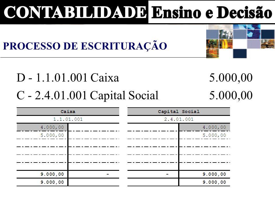 D - 1.1.01.001 Caixa5.000,00 C - 2.4.01.001 Capital Social5.000,00 PROCESSO DE ESCRITURAÇÃO