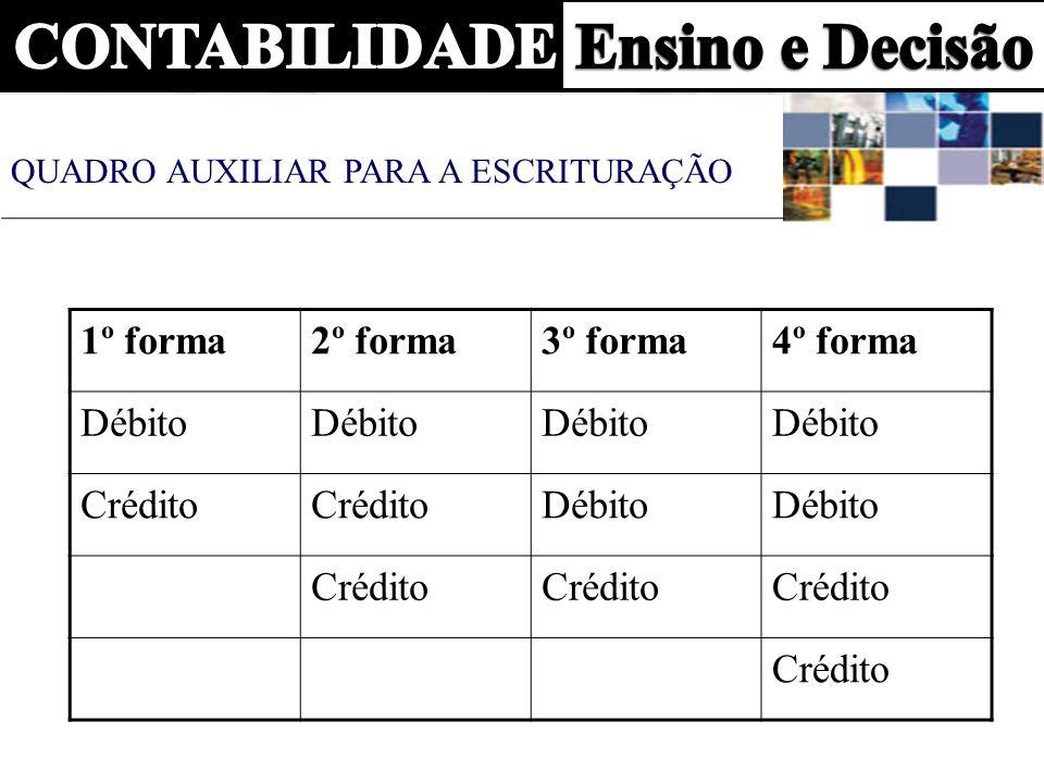 1º forma2º forma3º forma4º forma Débito Crédito Débito Crédito QUADRO AUXILIAR PARA A ESCRITURAÇÃO