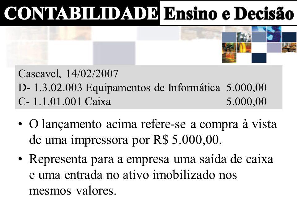 Cascavel, 14/02/2007 D- 1.3.02.003 Equipamentos de Informática5.000,00 C- 1.1.01.001 Caixa5.000,00 O lançamento acima refere-se a compra à vista de um