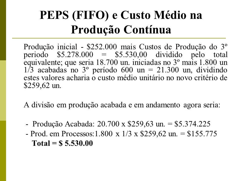 PEPS (FIFO) e Custo Médio na Produção Contínua Produção inicial - $252.000 mais Custos de Produção do 3º periodo $5.278.000 = $5.530,00 dividido pelo