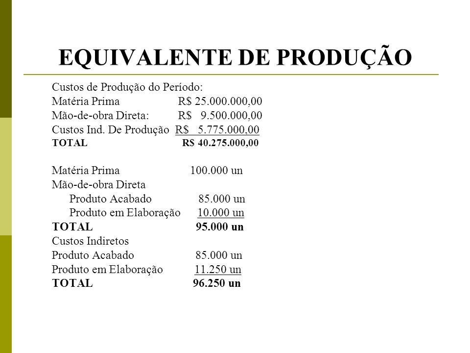 EQUIVALENTE DE PRODUÇÃO Custos de Produção do Período: Matéria Prima R$ 25.000.000,00 Mão-de-obra Direta: R$ 9.500.000,00 Custos Ind. De Produção R$ 5