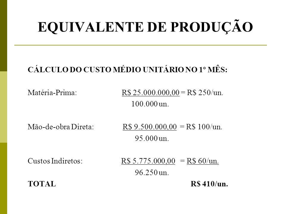 CÁLCULO DO CUSTO MÉDIO UNITÁRIO NO 1º MÊS: Matéria-Prima: R$ 25.000.000,00 = R$ 250/un. 100.000 un. Mão-de-obra Direta: R$ 9.500.000,00 = R$ 100/un. 9