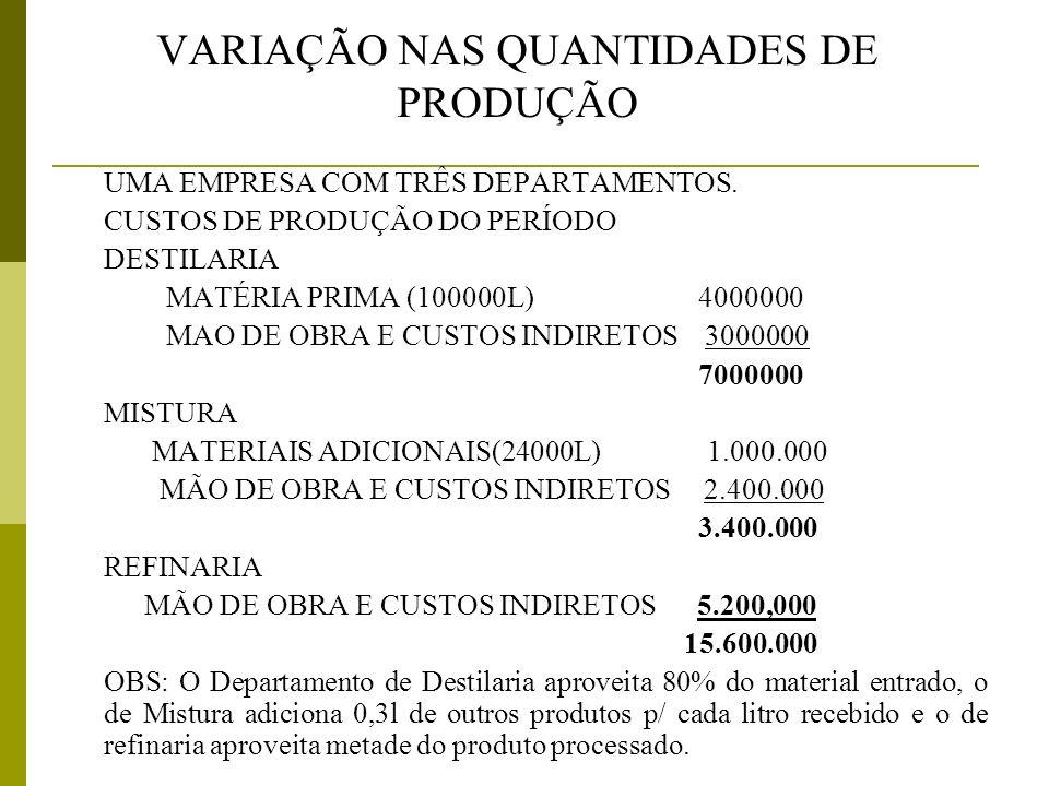 VARIAÇÃO NAS QUANTIDADES DE PRODUÇÃO UMA EMPRESA COM TRÊS DEPARTAMENTOS. CUSTOS DE PRODUÇÃO DO PERÍODO DESTILARIA MATÉRIA PRIMA (100000L) 4000000 MAO