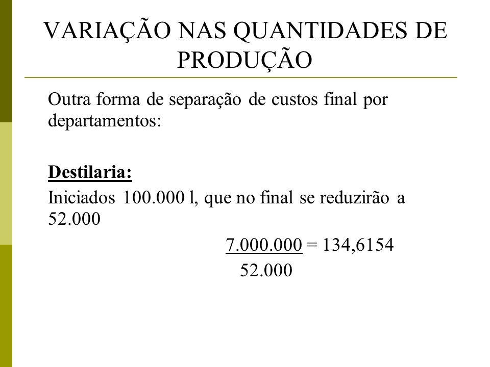 VARIAÇÃO NAS QUANTIDADES DE PRODUÇÃO Outra forma de separação de custos final por departamentos: Destilaria: Iniciados 100.000 l, que no final se redu