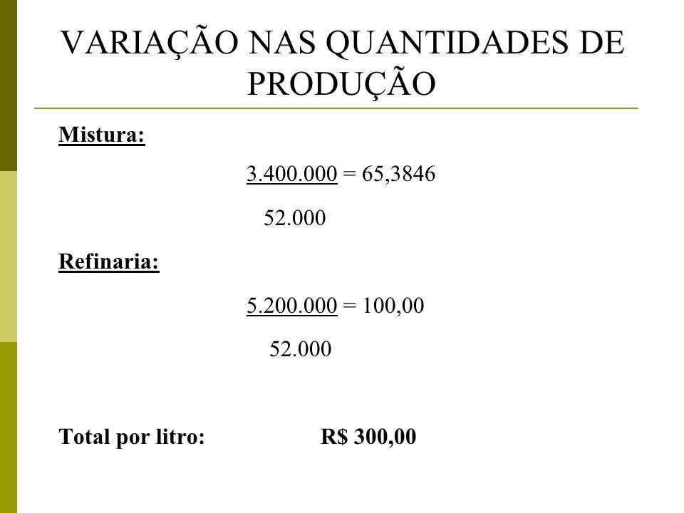 VARIAÇÃO NAS QUANTIDADES DE PRODUÇÃO Mistura: 3.400.000 = 65,3846 52.000 Refinaria: 5.200.000 = 100,00 52.000 Total por litro: R$ 300,00