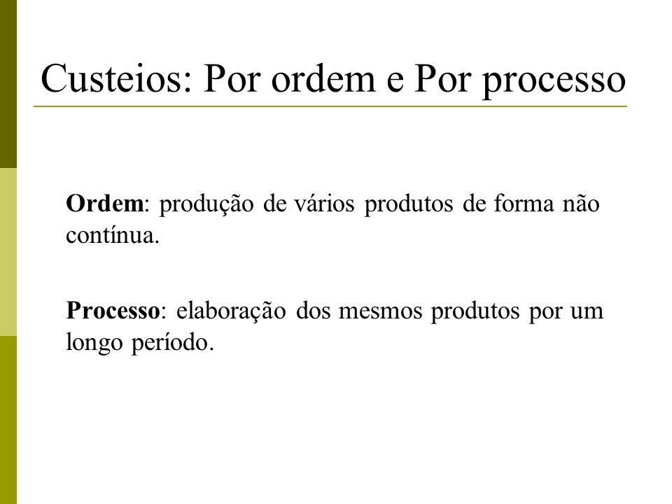 Custeios: Por ordem e Por processo Ordem: produção de vários produtos de forma não contínua. Processo: elaboração dos mesmos produtos por um longo per