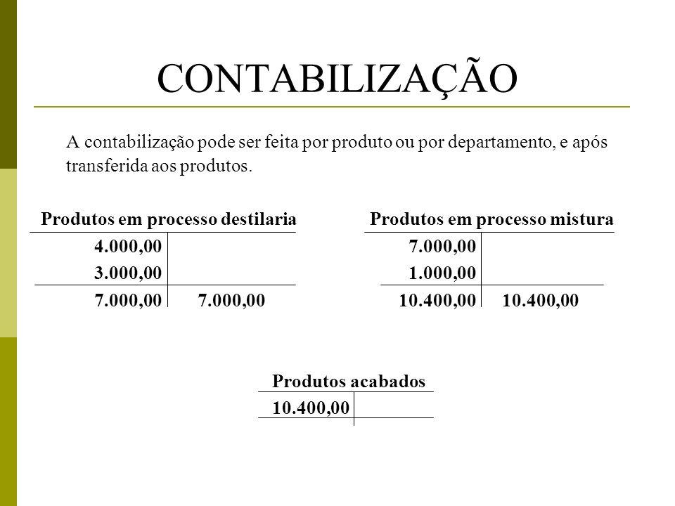 CONTABILIZAÇÃO A contabilização pode ser feita por produto ou por departamento, e após transferida aos produtos. Produtos em processo destilaria Produ