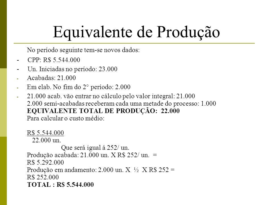Equivalente de Produção No período seguinte tem-se novos dados: - CPP: R$ 5.544.000 - Un. Iniciadas no período: 23.000 - Acabadas: 21.000 - Em elab. N