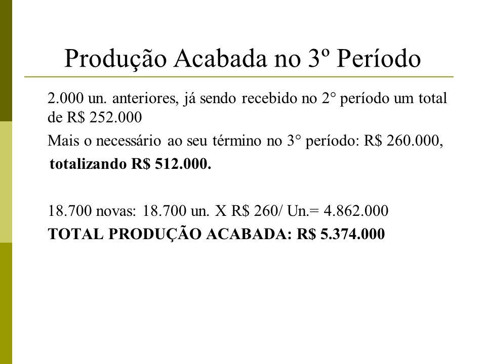 Produção Acabada no 3º Período 2.000 un. anteriores, já sendo recebido no 2° período um total de R$ 252.000 Mais o necessário ao seu término no 3° per