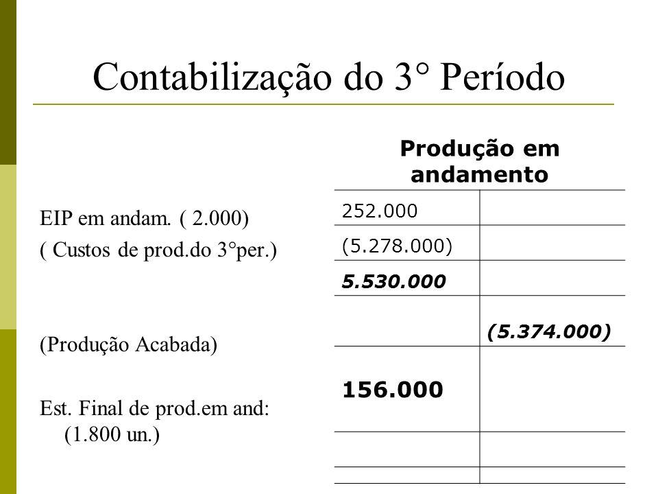 Contabilização do 3° Período EIP em andam. ( 2.000) ( Custos de prod.do 3°per.) (Produção Acabada) Est. Final de prod.em and: (1.800 un.) Produção em