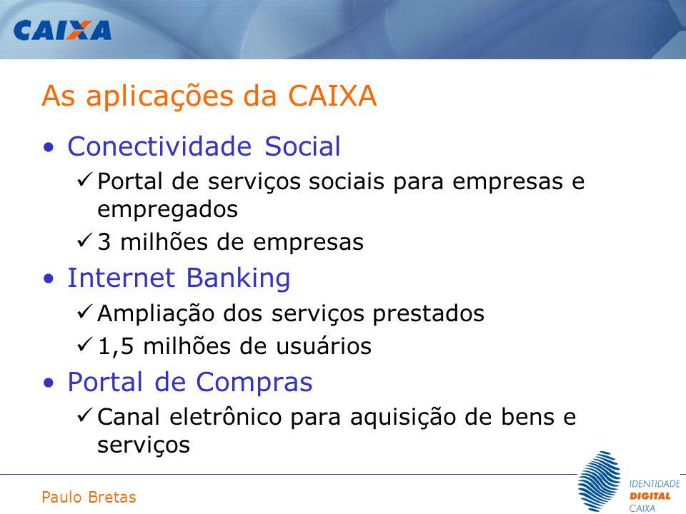 Paulo Bretas As aplicações da CAIXA Conectividade Social Portal de serviços sociais para empresas e empregados 3 milhões de empresas Internet Banking