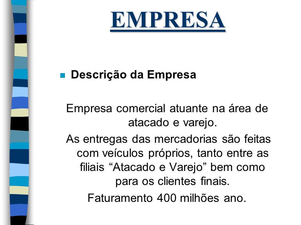 EMPRESA n Descrição da Empresa Empresa comercial atuante na área de atacado e varejo. As entregas das mercadorias são feitas com veículos próprios, ta
