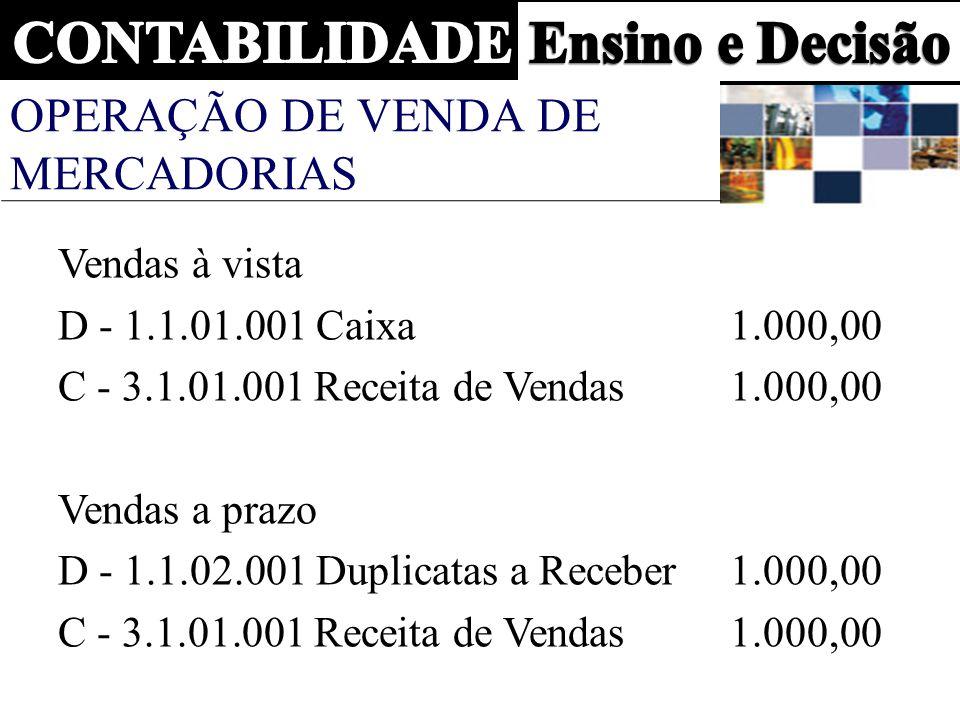 OPERAÇÃO DE VENDA DE MERCADORIAS Vendas à vista D - 1.1.01.001 Caixa1.000,00 C - 3.1.01.001 Receita de Vendas1.000,00 Vendas a prazo D - 1.1.02.001 Duplicatas a Receber1.000,00 C - 3.1.01.001 Receita de Vendas1.000,00