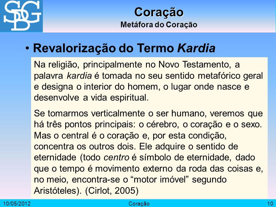 10/05/2012Coração10 Coração Metáfora do Coração Na religião, principalmente no Novo Testamento, a palavra kardia é tomada no seu sentido metafórico ge