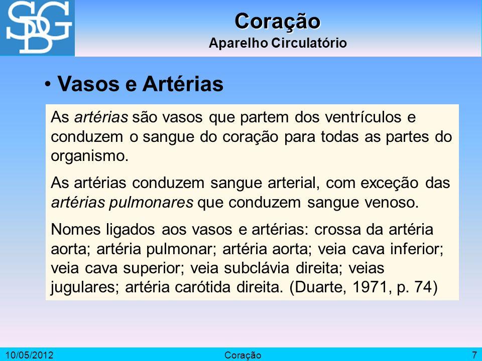 10/05/2012Coração7 Coração Aparelho Circulatório As artérias são vasos que partem dos ventrículos e conduzem o sangue do coração para todas as partes