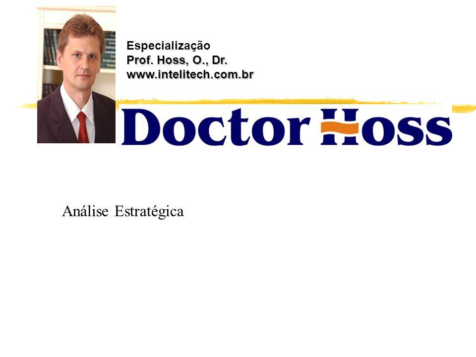 Especialização Prof. Hoss, O., Dr. www.intelitech.com.br Análise Estratégica