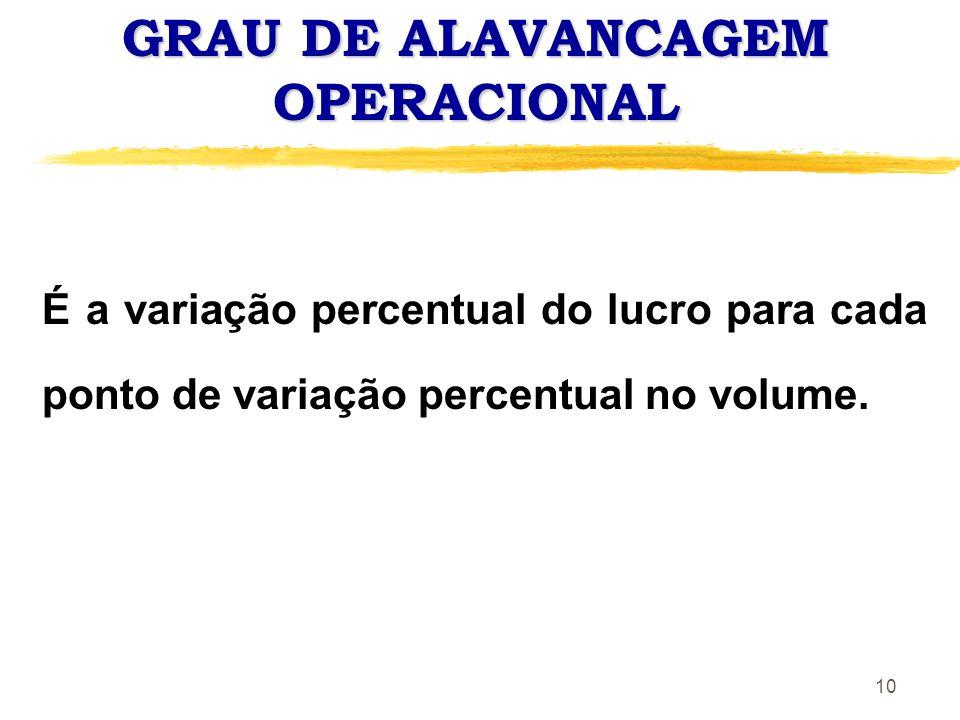 10 É a variação percentual do lucro para cada ponto de variação percentual no volume. GRAU DE ALAVANCAGEM OPERACIONAL
