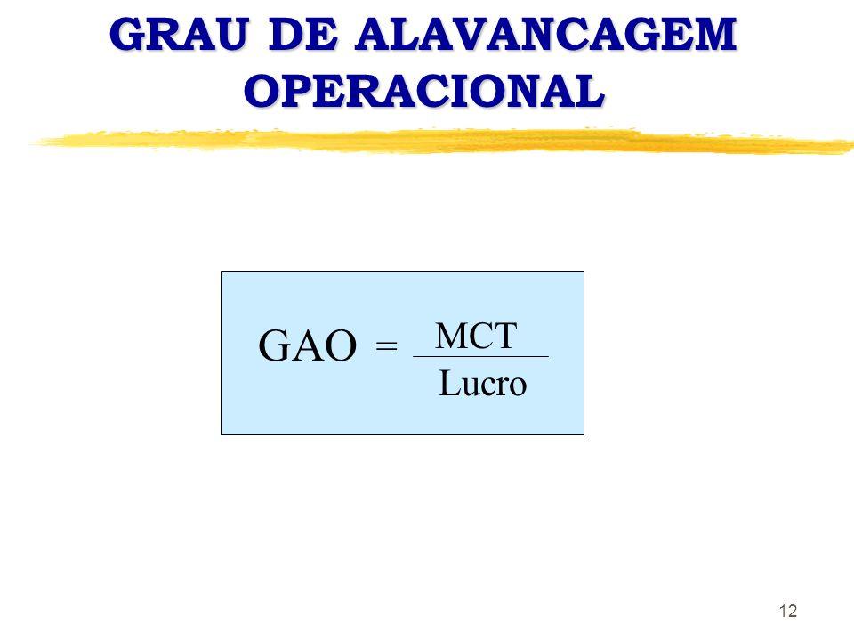 12 GRAU DE ALAVANCAGEM OPERACIONAL GAO = MCT Lucro