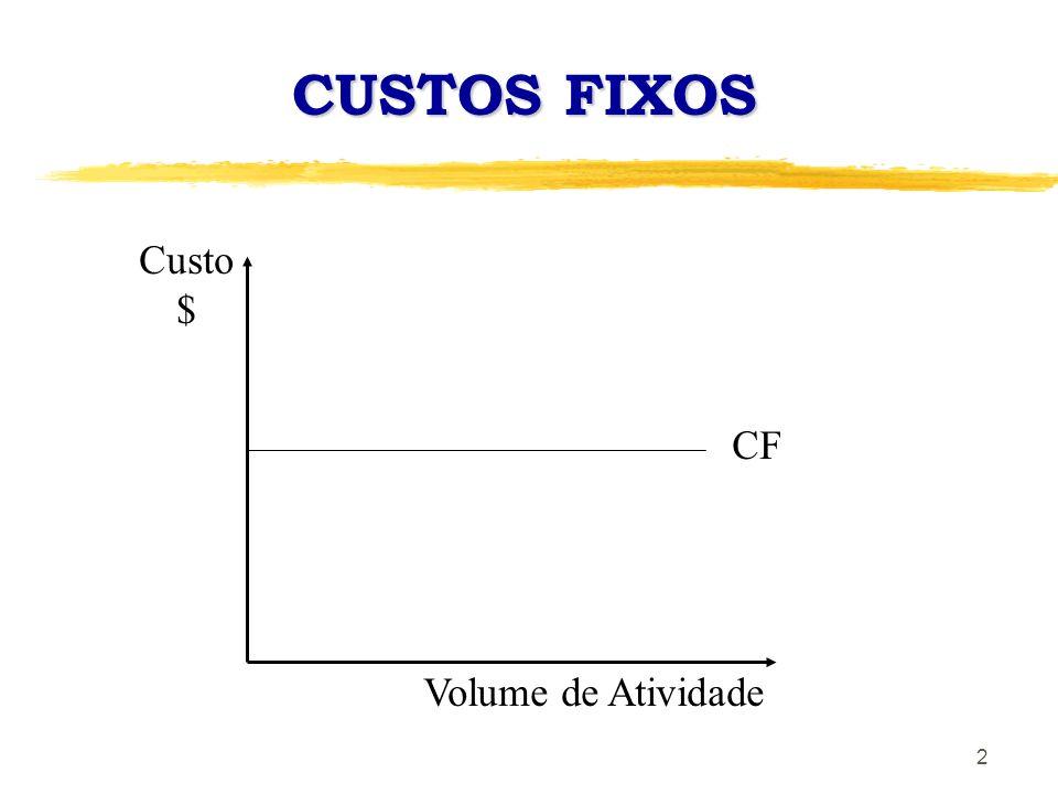 2 CUSTOS FIXOS CF Custo $ Volume de Atividade