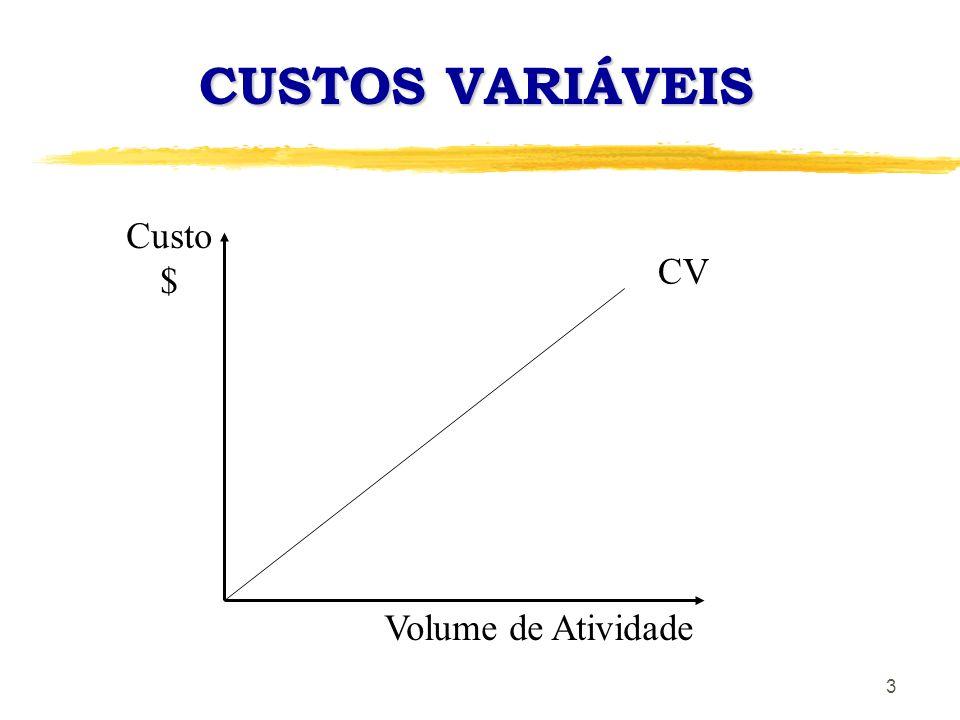 3 CUSTOS VARIÁVEIS CV Custo $ Volume de Atividade
