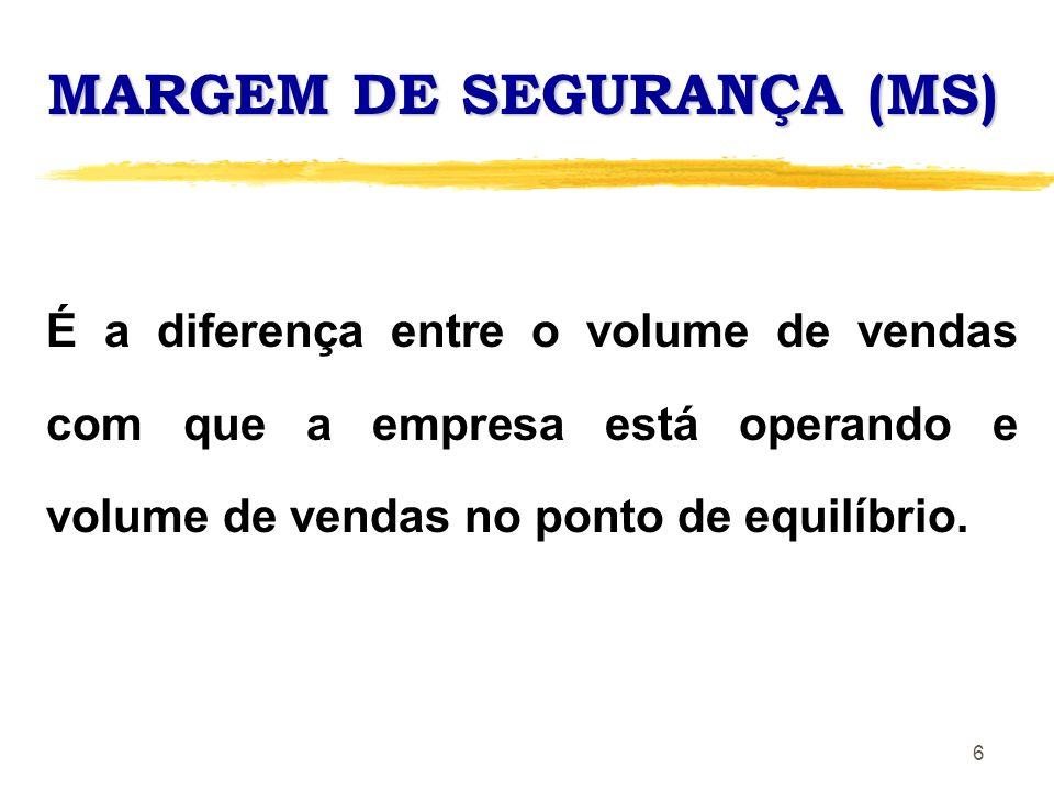 6 É a diferença entre o volume de vendas com que a empresa está operando e volume de vendas no ponto de equilíbrio. MARGEM DE SEGURANÇA (MS)