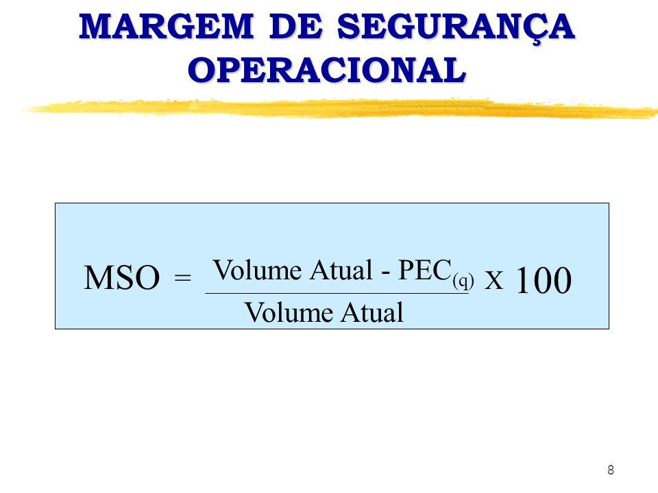 9 É o efeito das variações de volume sobre o lucro. ALAVANCAGEM OPERACIONAL