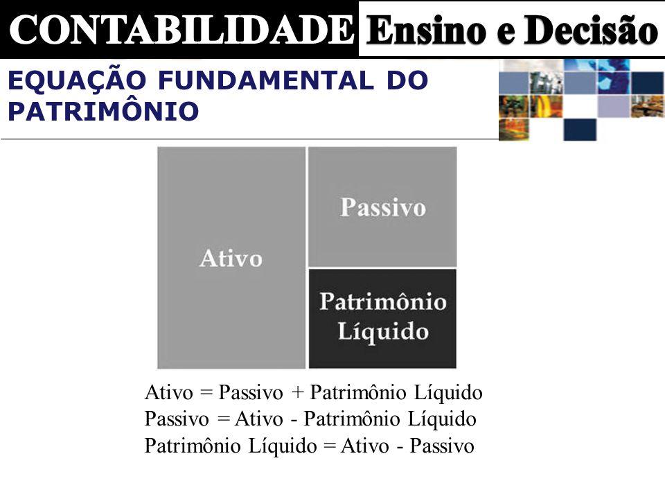 EQUAÇÃO FUNDAMENTAL DO PATRIMÔNIO Ativo = Passivo + Patrimônio Líquido Passivo = Ativo - Patrimônio Líquido Patrimônio Líquido = Ativo - Passivo
