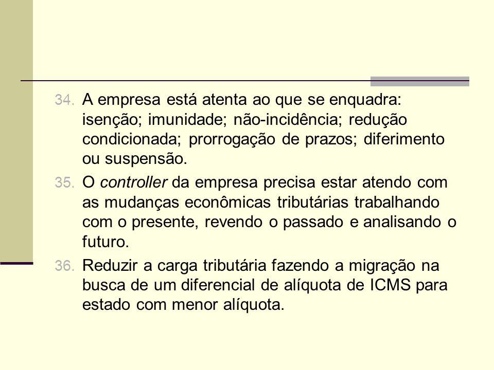 34. A empresa está atenta ao que se enquadra: isenção; imunidade; não-incidência; redução condicionada; prorrogação de prazos; diferimento ou suspensã