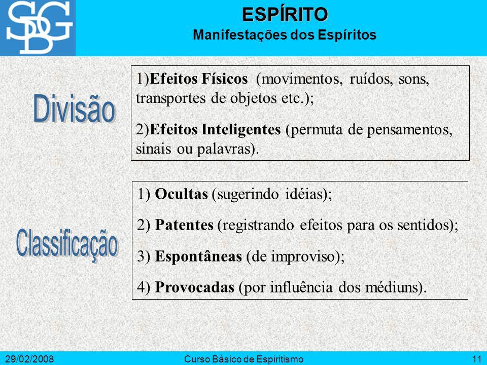 29/02/2008Curso Básico de Espiritismo11ESPÍRITO Manifestações dos Espíritos 1) Ocultas (sugerindo idéias); 2) Patentes (registrando efeitos para os sentidos); 3) Espontâneas (de improviso); 4) Provocadas (por influência dos médiuns).
