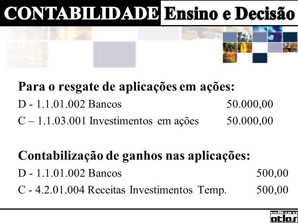 Exemplo de uma venda: D – 1.1.02.001 Duplicatas a receber45.000,00 C – 3.1.01.001 Receita de Vendas45.000,00 Desconto das Duplicatas a receber: D – 1.1.01.002 Bancos43.650,00 C – 1.1.02.002 Duplicatas descontadas43.650,00 Lançamentos para empréstimos
