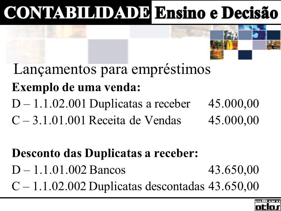 Lançamento dos juros cobrados no desconto D - 1.1.05.003 Despesas financeiras antecipadas 1.350,00 C - 1.1.02.002 Duplicatas descontadas 1.350,00 Este valor não pode ser reconhecido como uma despesa financeira do período na data da contabilização, pois se a empresa quiser recomprar seus títulos do banco antes do prazo de vencimento, terá direito ao ressarcimento dos juros cobrados.