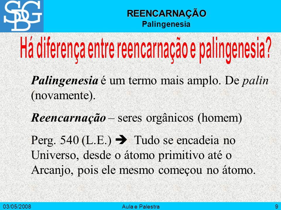 03/05/2008Aula e Palestra9 REENCARNAÇÃO Palingenesia Palingenesia é um termo mais amplo. De palin (novamente). Reencarnação – seres orgânicos (homem)