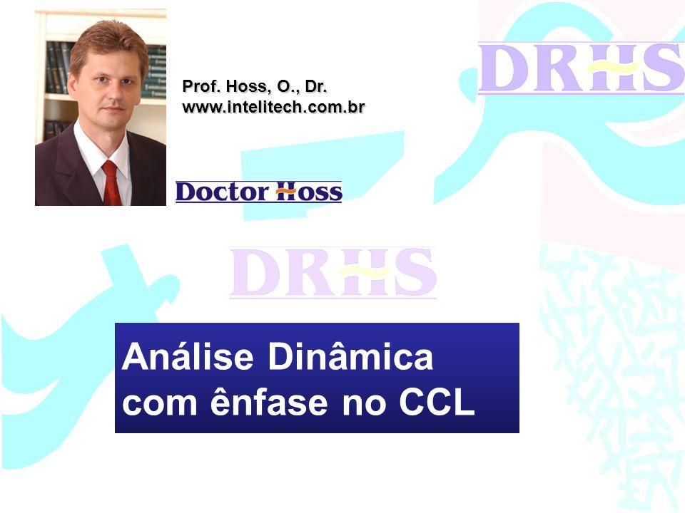 Prof. Hoss, O., Dr. www.intelitech.com.br Análise Dinâmica com ênfase no CCL