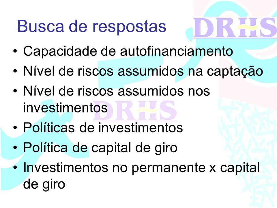 Busca de respostas Capacidade de autofinanciamento Nível de riscos assumidos na captação Nível de riscos assumidos nos investimentos Políticas de inve