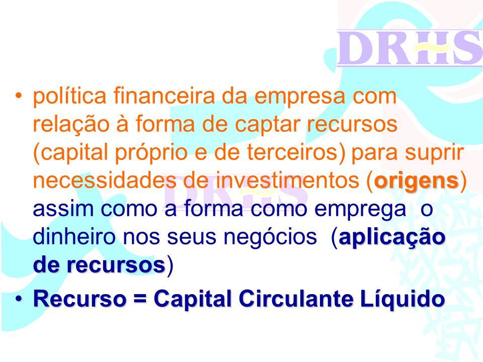 origens aplicação de recursospolítica financeira da empresa com relação à forma de captar recursos (capital próprio e de terceiros) para suprir necess