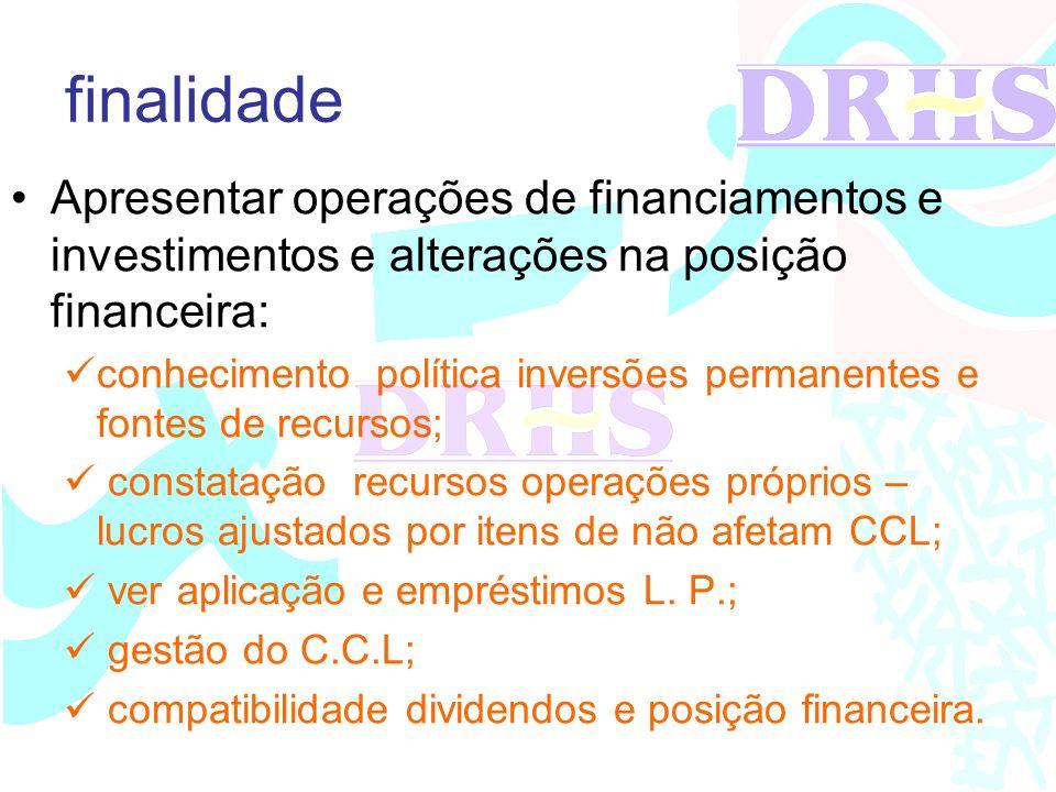 finalidade Apresentar operações de financiamentos e investimentos e alterações na posição financeira: conhecimento política inversões permanentes e fo
