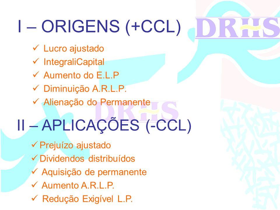 I – ORIGENS (+CCL) Lucro ajustado IntegraliCapital Aumento do E.L.P Diminuição A.R.L.P. Alienação do Permanente II – APLICAÇÕES (-CCL) Prejuízo ajusta