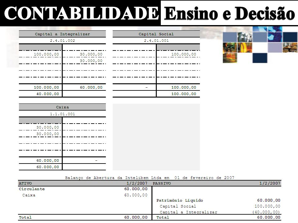 3 - Aquisição de móveis e utensílios, conforme nota fiscal xxx, no valor de R$ 5.000,00, à vista: Data do fato.
