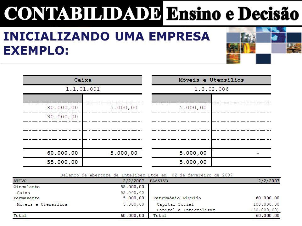 4 - Compra de materiais de expediente, conforme nota fiscal xxxx, no valor de R$ 2.000,00, a prazo: Data do fato.
