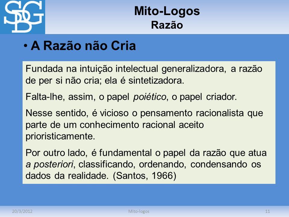 Mito-Logos Razão 20/3/2012Mito-logos11 A Razão não Cria Fundada na intuição intelectual generalizadora, a razão de per si não cria; ela é sintetizador