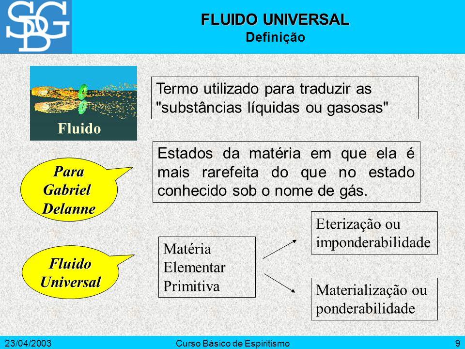 23/04/2003Curso Básico de Espiritismo10 Além da matéria bruta e do corpo físico, o fluido universal pode ser decomposto: Fluido vital: é o elemento que dá vida à matéria orgânica.